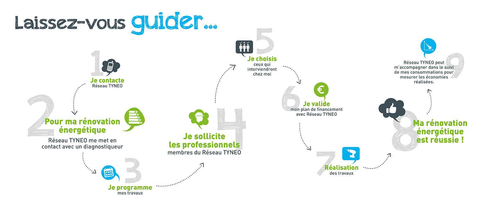 Q16002-Parcours-Site-web_V1